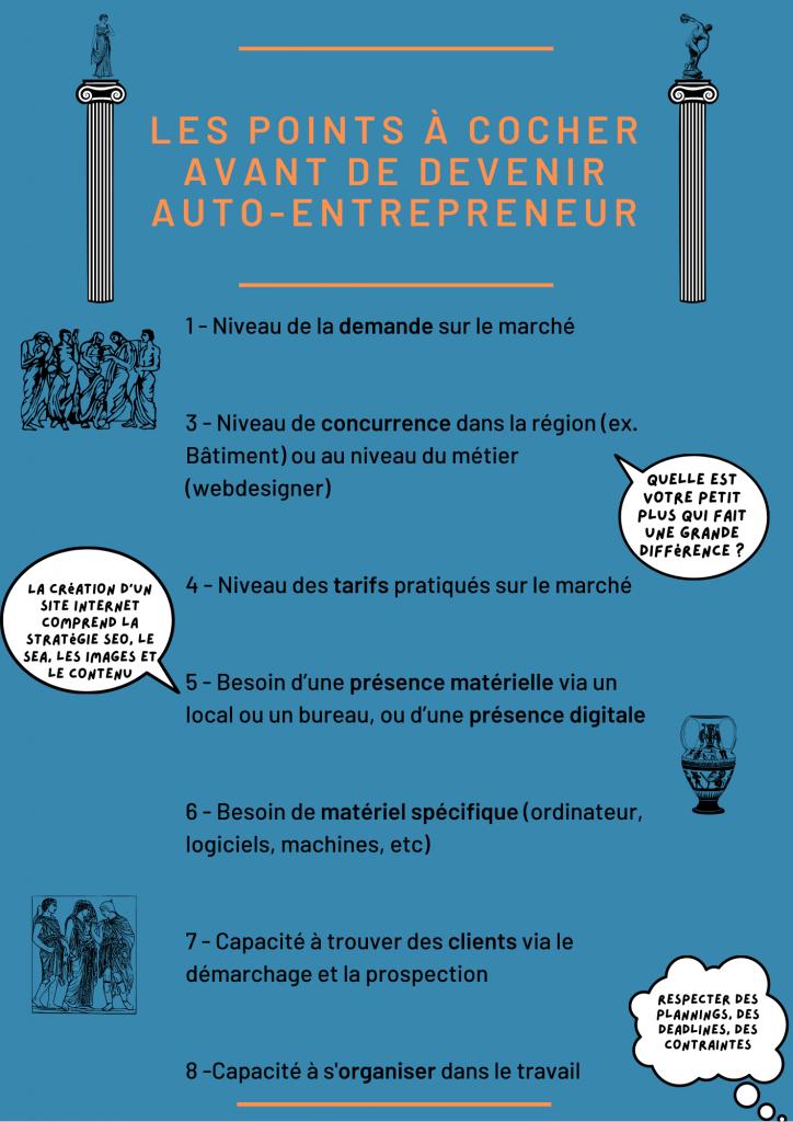 Liste-a-cocher-auto-entrepreneur-Assurance-RC-Pro